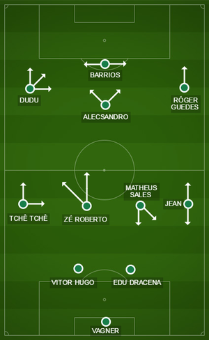 Como o Palmeiras terminou a partida contra o Atlético-MG (Foto: Reprodução)