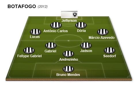 Campinho Seedorf, Botafogo 2012 (Foto: Editoria de Arte / Globoesporte.com)