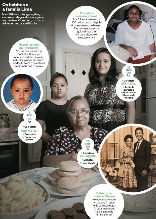 Os hábitos e a família Lima (Foto: Camila Fontana/ÉPOCA e álbum de família)