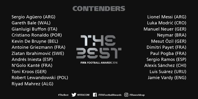 Lista dos 23 finalistas melhor do mundo da Fifa (Foto: Reprodução / Fifa)