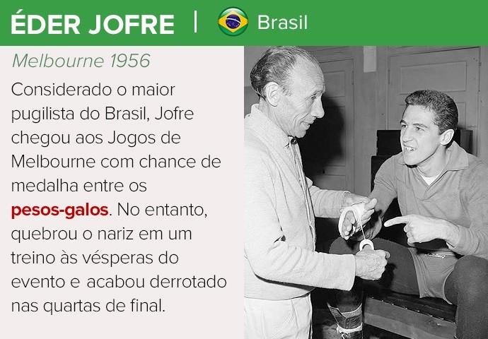 Éder Jofre cartela lendas do boxe (Foto: GloboEsporte.com)