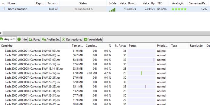 No uTorrent é possível avaliar torrents seguros e de boa qualidade (Foto: Reprodução/Paulo Alves)