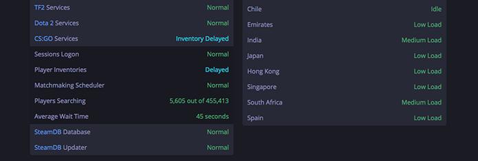 Confira informações do servidor do Steam (Foto: Reprodução/Murilo Molina)