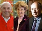 Prêmio Mundial da Alimentação premia pioneiros da biotecnologia
