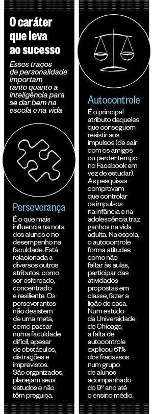 Perseverança e Autocontrole (Foto: ÉPOCA)