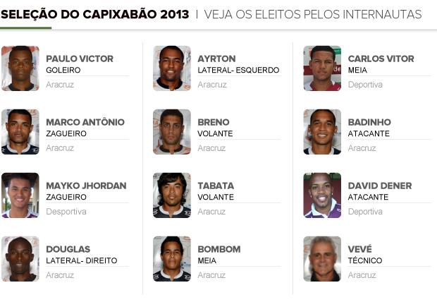Info Seleção Capixabão 2013 (Foto: Editoria de arte / Globoesporte.com)