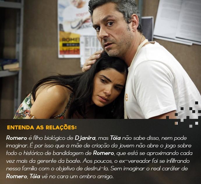 Entenda as relações - Romero e Tóia (Foto: TV Globo)