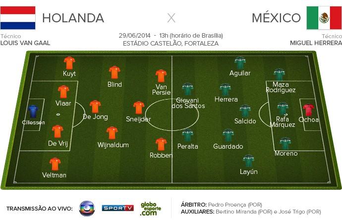 HOLANDA X MÉXICO - Apresentação do Jogo (Foto: Infoesporte)