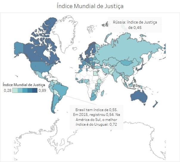 índice de Justiça