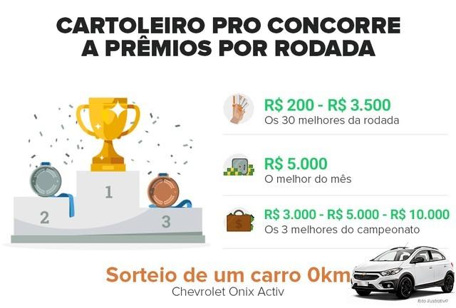 Premiação Cartola PRO (Foto: Premiação Cartola PRO)