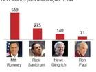 Rick Santorum desiste da pré-candidatura republicana nos EUA
