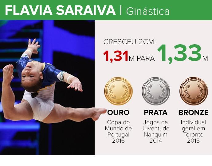 CARTELA geração nanquim Flavia Saraiva (Foto: Editoria de Arte)