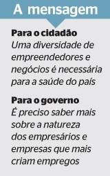 a mensagem 773 empreendedorismo (Foto: reprodução/Revista ÉPOCA)