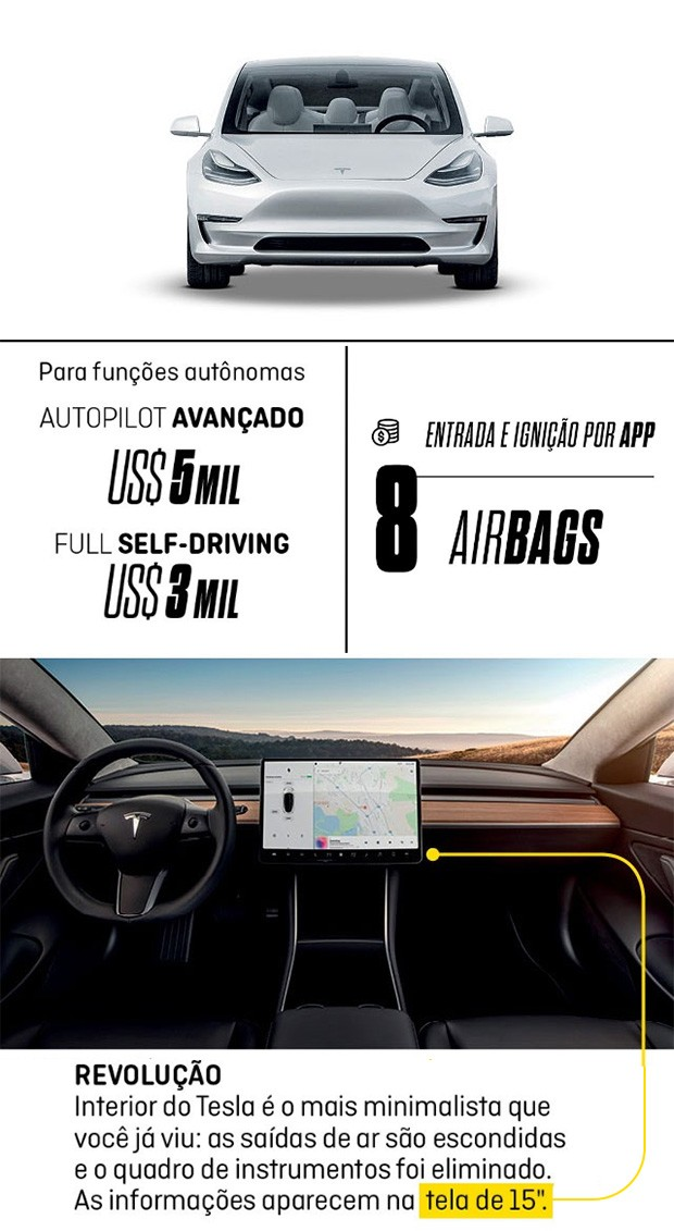 Tesla Model 3 em detalhes (Foto: Autoesporte)