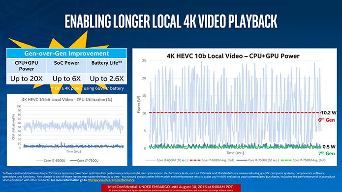 Capacidades de mídia dos processadores serão bem superiores ao que a sexta geração oferece: rapidez e baixo consumo (Foto: Divulgação/Intel)