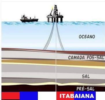 Charge Itabaiana (Foto: Reprodução/Facebook)