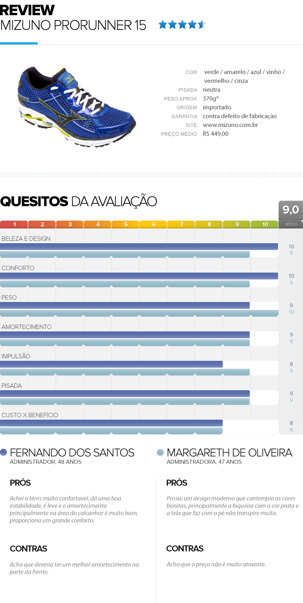 REVIEW tênis Mizuno Pro Runner 15 Eu Atleta (Foto: Editoria de Arte / Globoesporte.com)