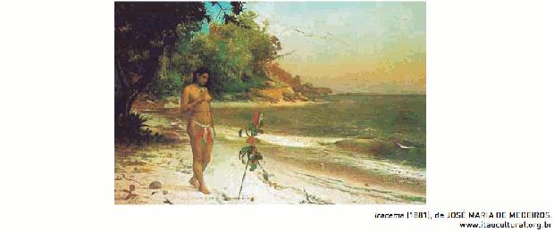 Pintura de Iracema (Foto: Reprodução/UERJ)