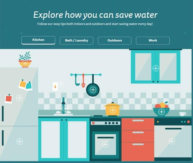 """Página do site """"Saveourwater.com"""", que ensina ao morador da Califórnia como ele pode economizar o consumo de água (Foto: Reprodução/Saveourwater.com)"""