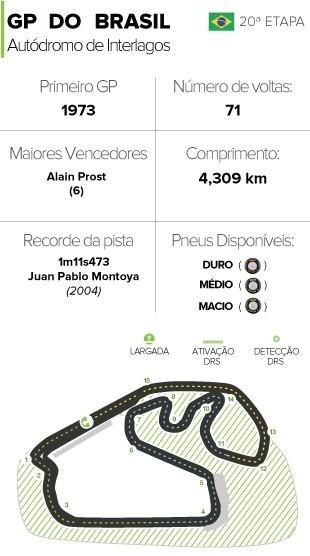 Arte GP do Brasil (Foto: Infoesporte)
