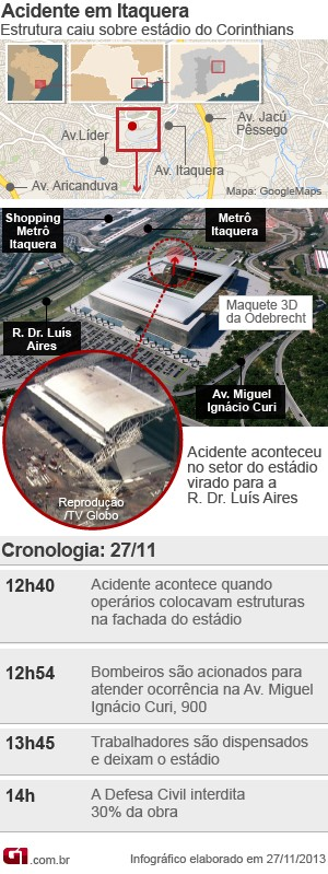 Mapa estádio Itaquerão (4) (Foto: Editoria de Arte/G1)