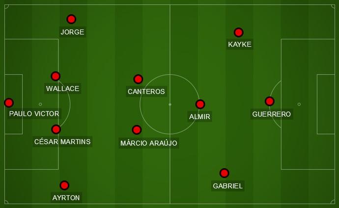 Opção de Flamengo no 4-3-3 contra o Grêmio (Foto: GloboEsporte.com)