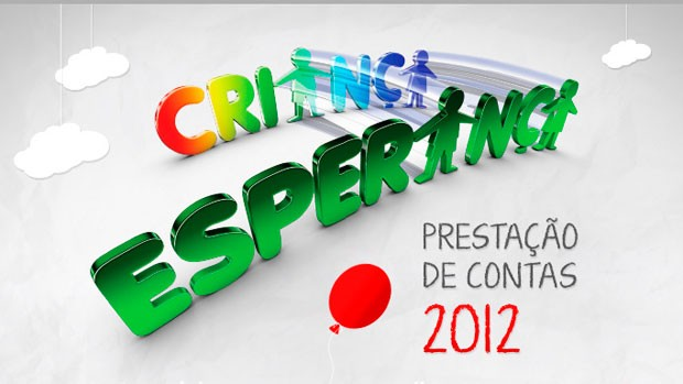 Confira a prestao de contas da campanha Criana Esperana de 2012 (Reproduo)