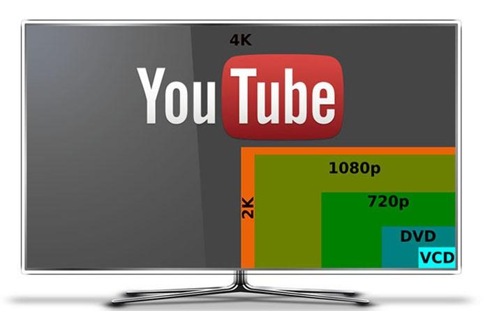 YouTube já oferece vídeos em 4K gratuitamente (Foto: Reprodução)