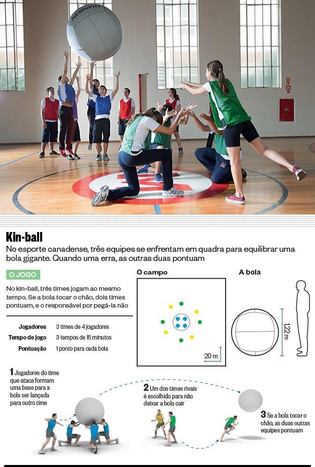Kin-ball (Foto: Rogério Cassimiro/ÉPOCA | Fonte: Marcos Tadeu Abílio, professor do colégio Mackenzie)