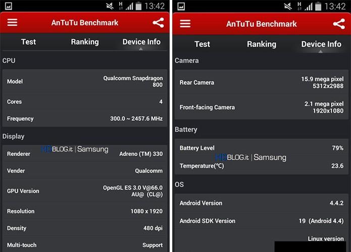 Testes feitos no AnTuTu do modelo mais 'básico' do Galaxy S5 (Foto: Reprodução/BGR) (Foto: Testes feitos no AnTuTu do modelo mais 'básico' do Galaxy S5 (Foto: Reprodução/BGR))