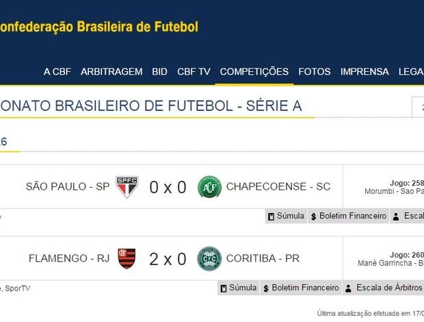 CBF erra placar e da vitória ao Flamengo sobre Coritiba