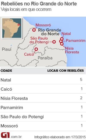 Rebeliões em presídios no Rio Grande do Norte (Foto: Arte/G1)
