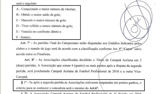 Regulamento das finais do Campeonato Acreano 2016 (Foto: Divulgação/FFAC)
