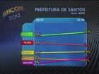 Veja os números da 2ª pesquisa Ibope para prefeito em Santos