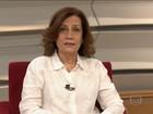 Miriam Leitão comenta o que está pesando no orçamento das famílias