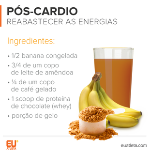 EuAtleta INFO-5+ Pós Cardio (Foto: Eu Atleta)