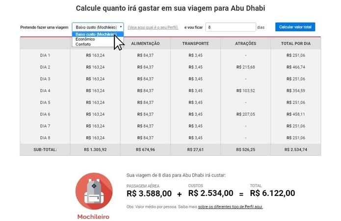 Planilha detalhada com os custos da viagem (Foto: Reprodução/Daniela Ferrari)