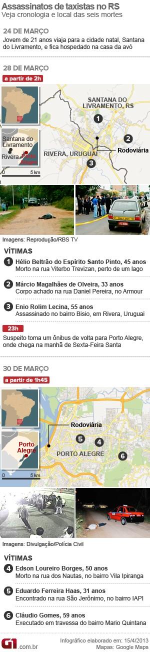 Mapa mostra como foram os assassinatos dos taxistas no RS; morte dos taxistas; Porto Alegre; Livramento (Foto: Arte/G1)
