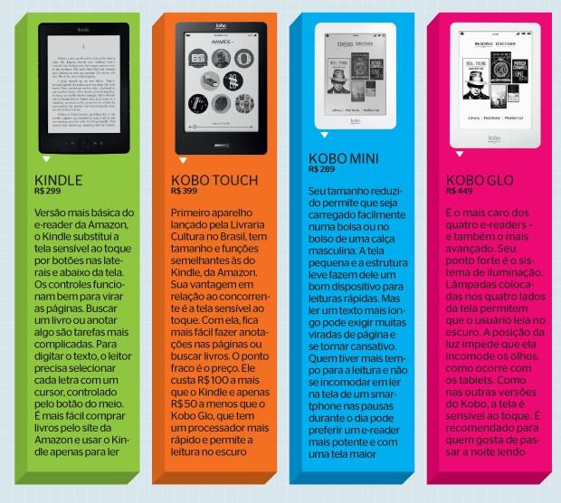A escolha do leitor (Foto: Divulgação (4) e Ag. O Globo)