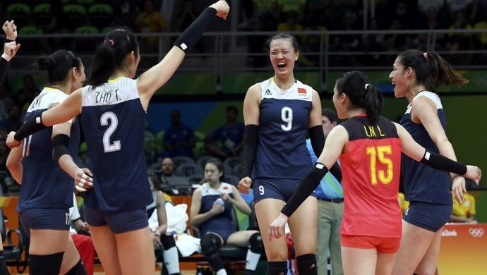 vôlei, brasil, china (Foto: REUTERS/Yves Herman)