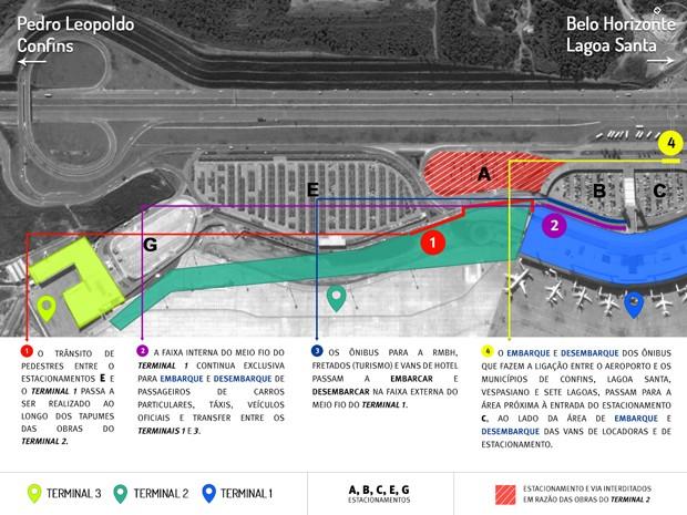 Obras do Terminal 2 mudam acesso ao Terminal 1 do Aeroporto de Confins (Foto: BH Airport/Divulgação)