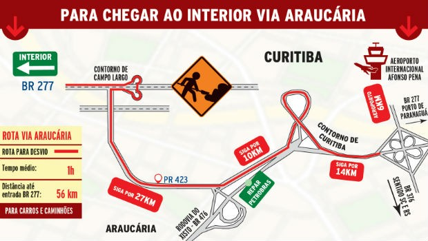 Desvio pelo Contorno Sul também pode ser utilizado pelos motoristas (Foto: Divulgação/Rodonorte)