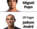 Gangorra: cinco brasileiros tentam ficar  na elite, outros cinco lutam para subir