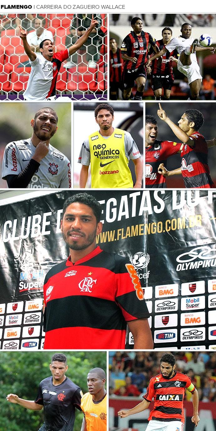 Mosaico carreira Wallace Flamengo (Foto: Editoria de Arte)