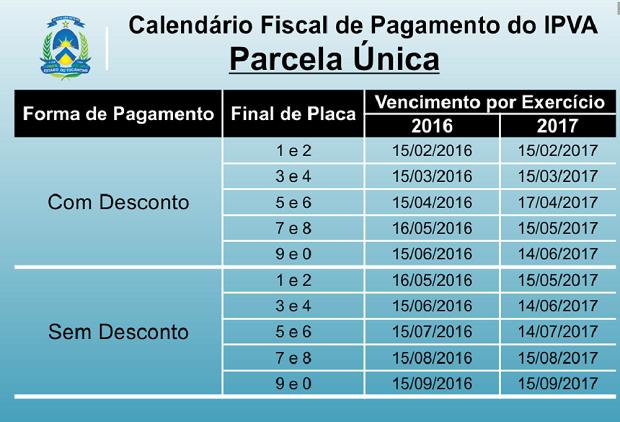 Calendário de pagamento do IPVA em parcela única (Foto: Reprodução)