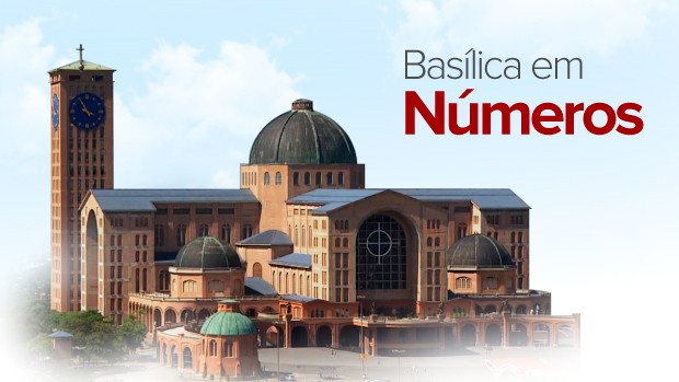 Confira números sobre o Santuário Nacional (Arte: Rodrigo Magalhães)