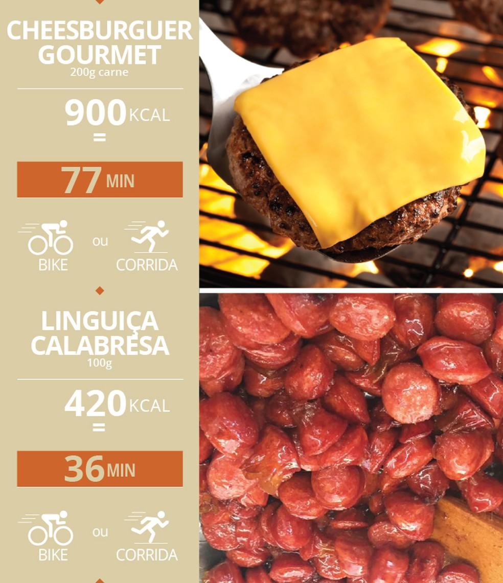 Cheeseburguer e linguiça calabresa são vilões da dieta (Foto: Editoria de Arte/Eu Atleta)