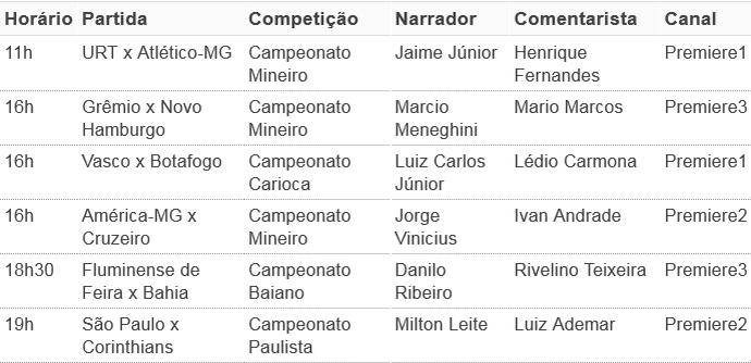 Tabela dos jogos transmitidos pelo Premirere neste domingo (Foto: Arte SporTV)