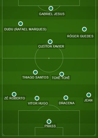 Provável escalação do Palmeiras para o jogo de domingo (Foto: GloboEsporte.com)