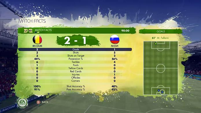 De virada, a Bélgica venceu a Russia (Foto: Reprodução/Murilo Molina)